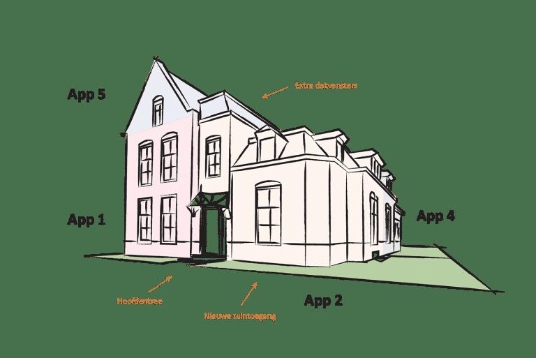 Beek en Donk pastorie transformatie - schema 2